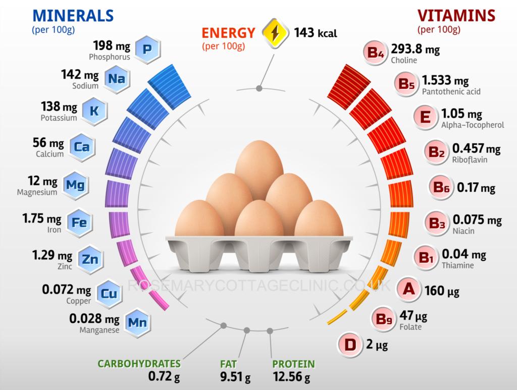 Лучшие способы отличить вареные яйца от сырых