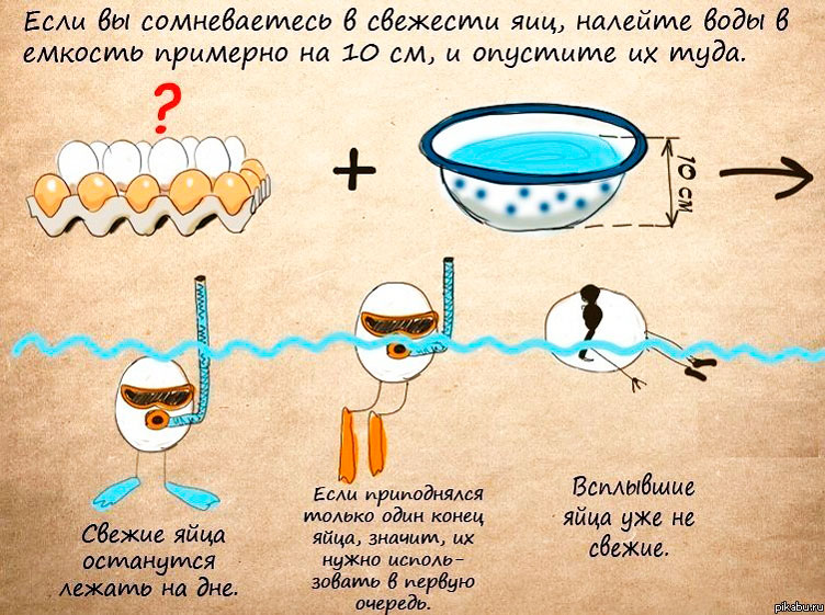 Рецепт вкусного омлета на пару без пароварки