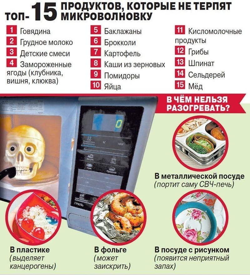Продукты, которые нельзя разогревать в микроволновке