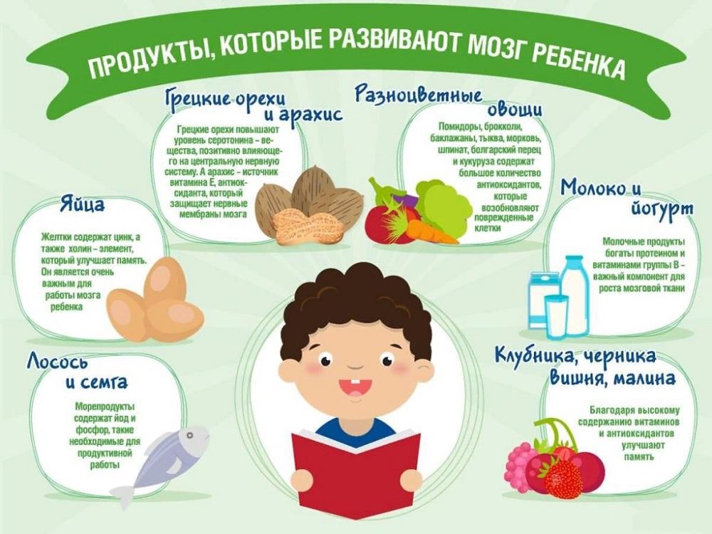 Витамины в детском организме