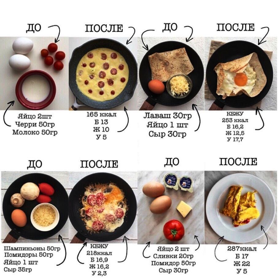 калорийность готовых блюд из яиц